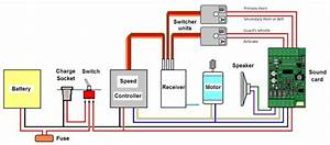 Basic 12 Volt Boat Wiring Diagram   33 Wiring Diagram