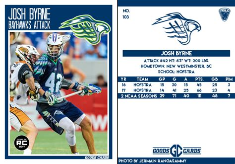 2017 MLL set - Lacrosse Cards