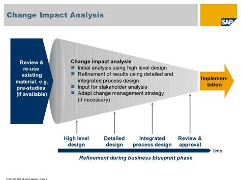 impact analysis bbp change impact analysis sle 2009 v07