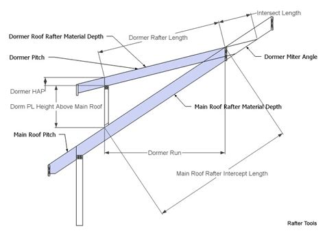 shed roof rafter calculator roof framing geometry cutin dormer shed roof rafter