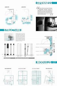 Villa Mairea Analysis On Behance