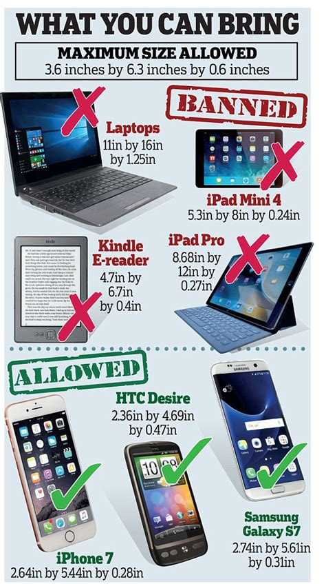iPads banned but iPhones OK: What can you bring on flight