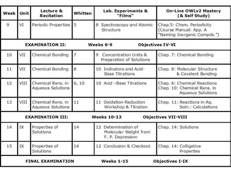 endothermic and exothermic reactions worksheet worksheets