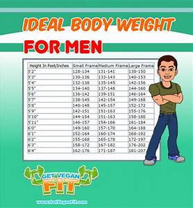 Ideal Body Weight Chart For Men   Vegan Health