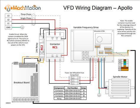 Mitsubishi Vfd Wiring Diagram vfd wiring diagram a machmotion
