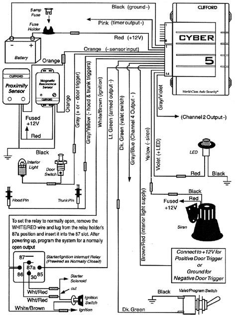clifford cyber 5 схемы подключения