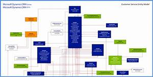 How To Plan For An Awesome Agile Crm Implementation