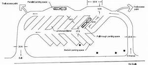 Rv Parking Lot Dimensions