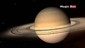 Saturn - The Solar System - Animation Educational Videos ...