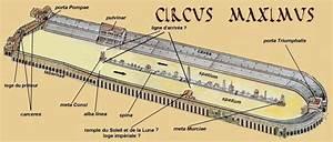 Circus Maximus  The Roman Circus  From Latin   U0026quot Circle