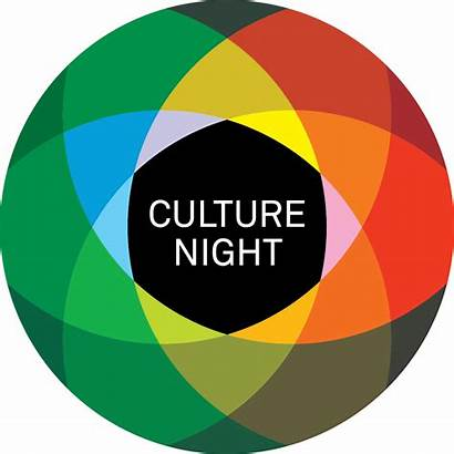 Culture Night Council Organise Urging Events County