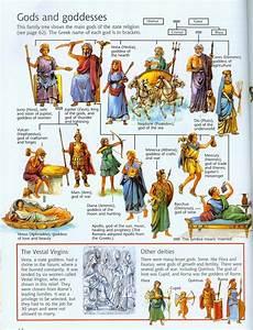 Gods Goddesses Legends Myths: #Gods and #Goddesses ...