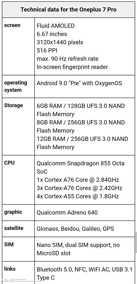 ONEPLUS 7 PRO FULL SPECIFICATIONS AND PRICES « SLASHLEAKS