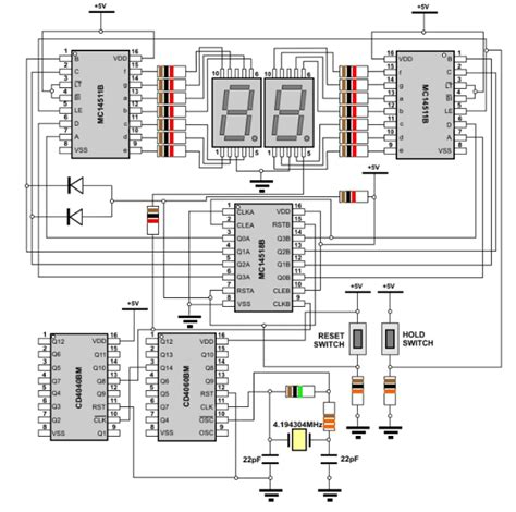 Electronic Engineering Design Circuit Board Layout