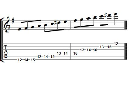 Minor Swing Scales by E Harmonic Minor Guitar Scales Guitar Scales Chart