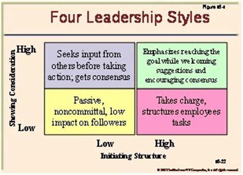 leadership  study  organizational behavior leadership