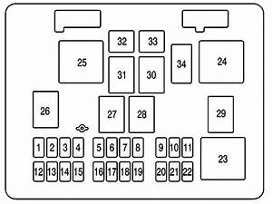 Chevy Express 3500 Fuse Box Diagram