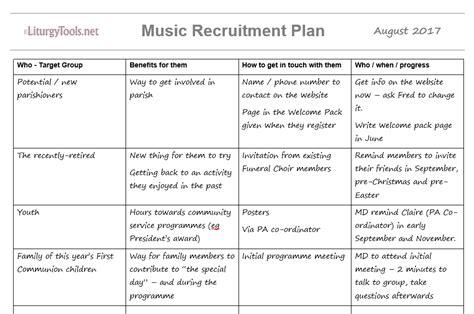 recruitment plan liturgytools net church team member recruitment planning template