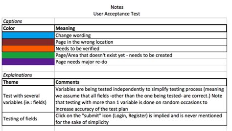 user acceptance testing template uat testing template icebergcoworking