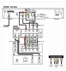 verizon fios network diagram imageresizertoolcom With wiring diagram verizon fios wiring diagram coaxial work cable diagram