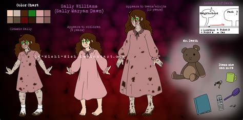 Sally Williams Creepypasta Sheet 2017(final Draft) By La