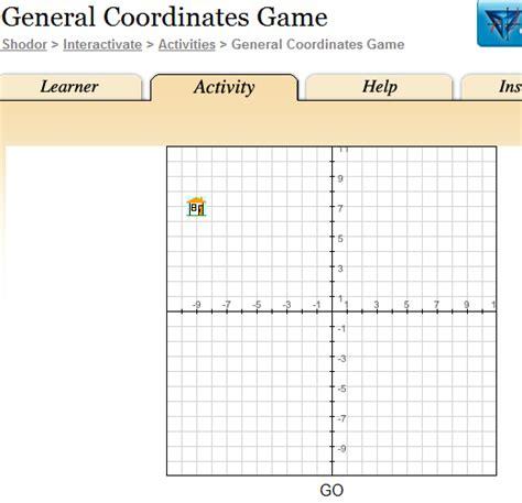 sixth grade interactive math skills coordinate plane