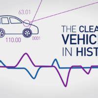 Emissions Archives Smmt