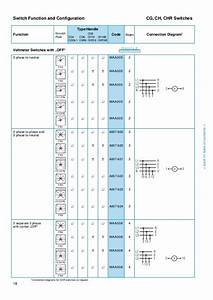 Kraus  U0026 Naimer Control Switches Kn120gb0716