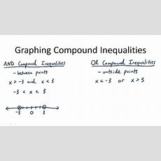 Graphing Compound Inequalities Overview