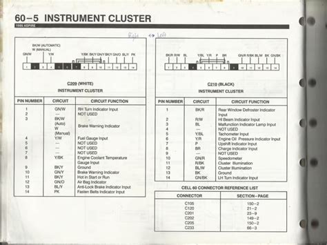 ford aspire fuse diagram wiring forums