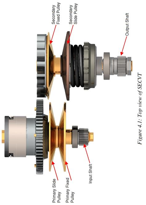 patbox cvt continuously variable transmission page