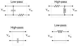 Passive Filter Circuits Worksheet