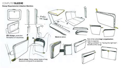 Le Industriedesign by Vincent Lemaistre Industrial Design Portfolio