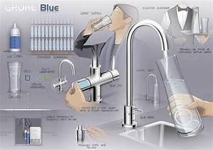 Grohe Blue Home Erfahrungen : grohe affordable grohe faucets page with grohe latest ~ Michelbontemps.com Haus und Dekorationen