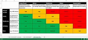 risk assessment rag status excel templates at With rag analysis template