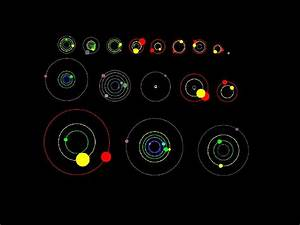 Kepler's Planetary Systems' Orbits | NASA