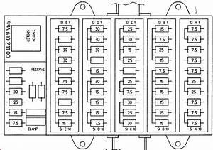1998 Porsche Boxster Fuse Box Diagram