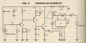 How To Make A Hearing Aid - Modern Homesteading
