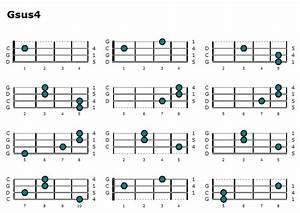 G9 Chord