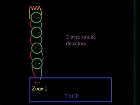 introduction  fire alarms   wire smoke detectors