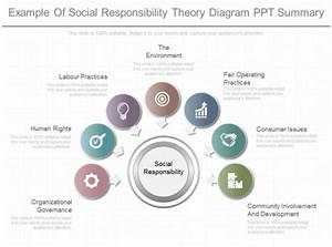 Different Example Of Social Responsibility Theory Diagram