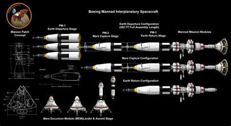Boeing Manned Interplanetary Spacecraft Diagram by wblack ...