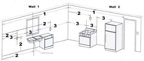 measure   estimate  kitchen cabinets toronto gta