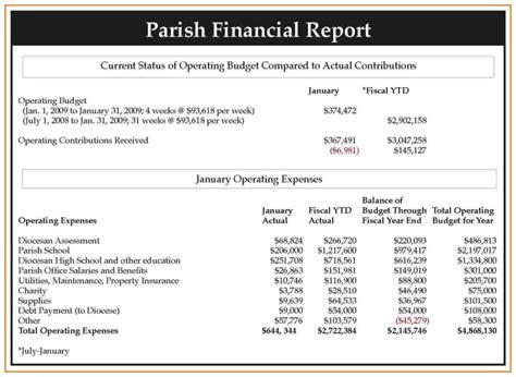 100 100 treasurer report template treasurer church