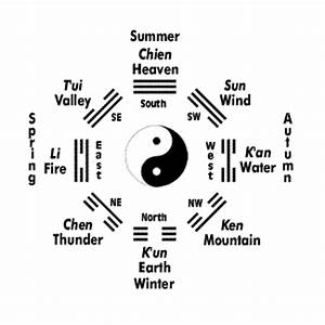 My Evaluation of Taoism - Spiritual / Religion 111