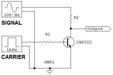 Pulse Amplitude Modulation Circuit Definition
