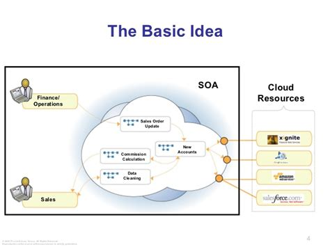 Cloud Computing And Enterprise Architecture. Early Childhood Masters Degree Online. Parasail Clearwater Beach Dentist On Broadway. Harvard Private Equity Conference. Computer Network Course Health Insurance Payor. Adhd Parent Questionnaire Windows Vps Server. Associates Business Degree Pseudo Brain Tumor. Human Computer Interaction Certificate. Boca Raton Post Office University Of Phioenix