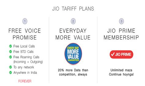 reliance jio dhan dhana dhan offer v s airtel v s idea data plan which 4g plan is the