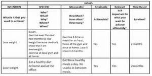 Nice Sets, Teaching, Schools Stuff, Classroom Favorite, Smart Goals ... Heart Smart Plan