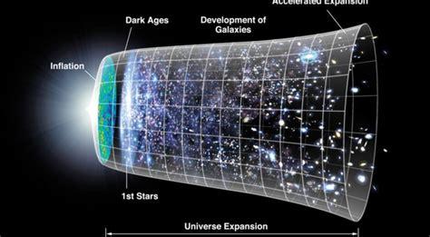 What Dark Energy Extremetech